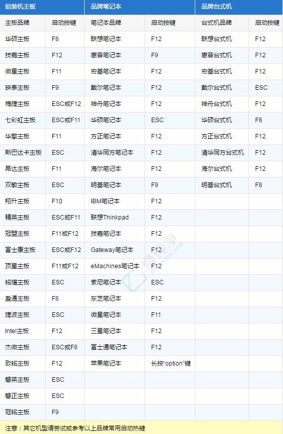 Win11中文版系统U盘安装教程